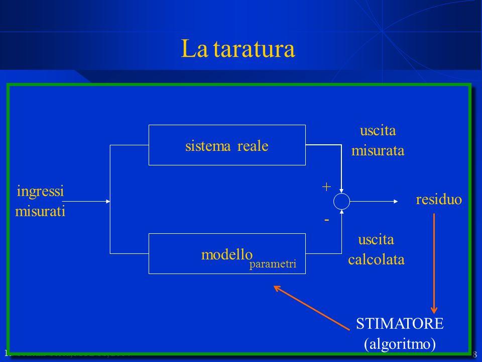 R. Soncini-Sessa, MODSS, 2004 8 La taratura sistema reale modello ingressi misurati uscita misurata uscita calcolata residuo + - STIMATORE (algoritmo)