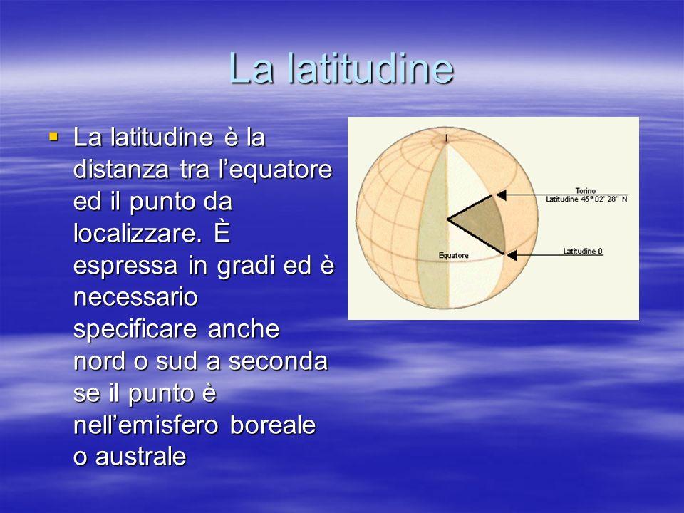 La latitudine La latitudine è la distanza tra lequatore ed il punto da localizzare. È espressa in gradi ed è necessario specificare anche nord o sud a