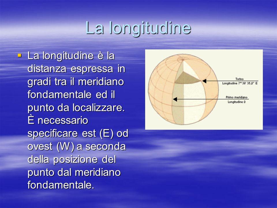 La longitudine La longitudine è la distanza espressa in gradi tra il meridiano fondamentale ed il punto da localizzare. È necessario specificare est (