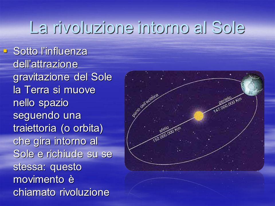 La rivoluzione intorno al Sole Sotto linfluenza dellattrazione gravitazione del Sole la Terra si muove nello spazio seguendo una traiettoria (o orbita