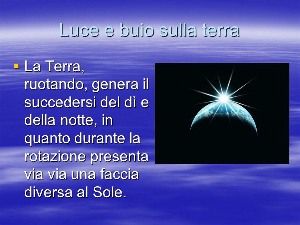 Luce e buio sulla terra La Terra, ruotando, genera il succedersi del dì e della notte, in quanto durante la rotazione presenta via via una faccia dive