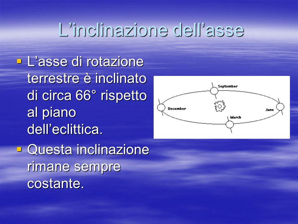 Linclinazione dellasse Linclinazione dellasse Lasse di rotazione terrestre è inclinato di circa 66° rispetto al piano delleclittica. Lasse di rotazion