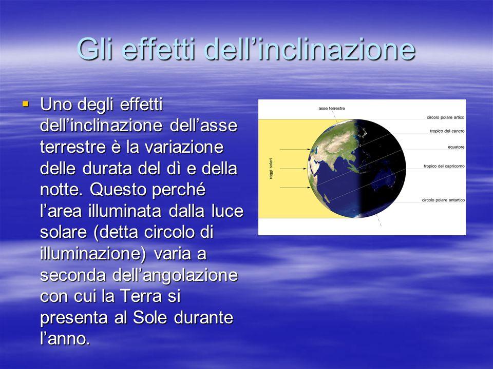 Gli effetti dellinclinazione Uno degli effetti dellinclinazione dellasse terrestre è la variazione delle durata del dì e della notte. Questo perché la