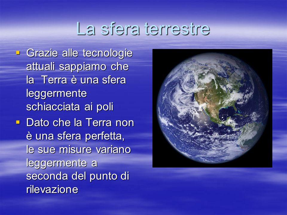 Le misure della Terra Oggi sappiamo che: Oggi sappiamo che: Il raggio equatoriale terrestre misura 6378 km, quello polare 6358 km.