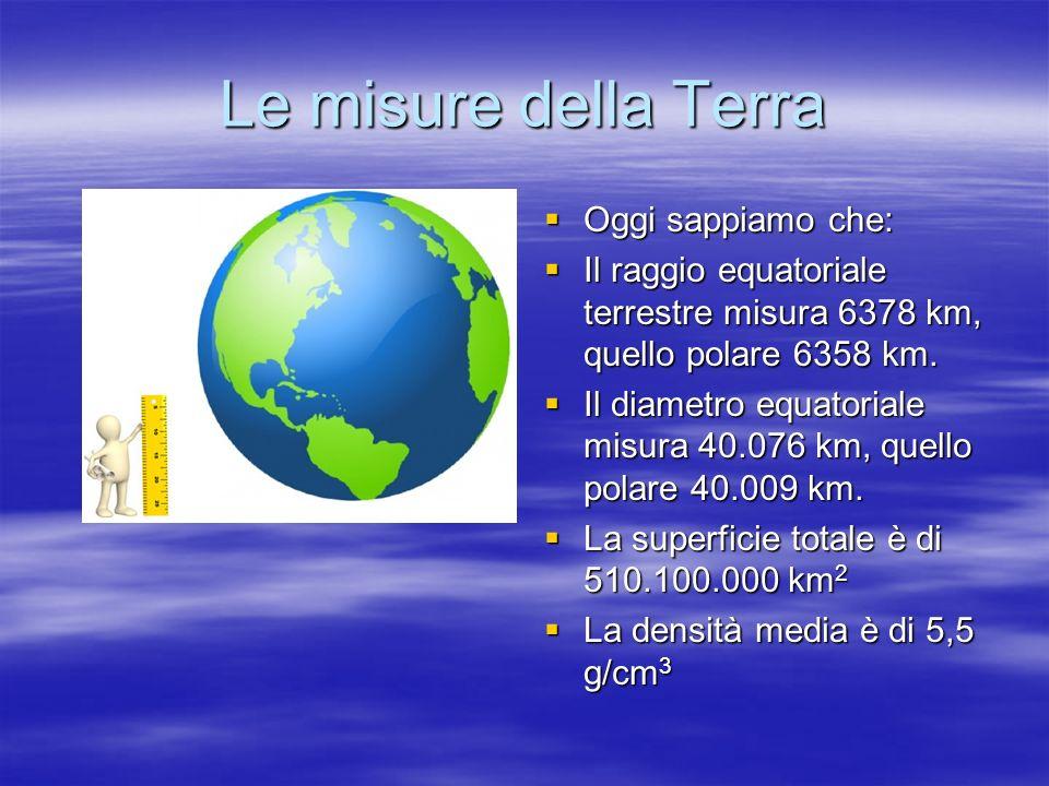 Le misure della Terra Oggi sappiamo che: Oggi sappiamo che: Il raggio equatoriale terrestre misura 6378 km, quello polare 6358 km. Il raggio equatoria