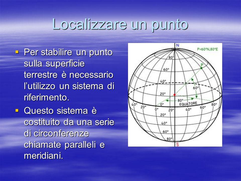 Localizzare un punto Per stabilire un punto sulla superficie terrestre è necessario lutilizzo un sistema di riferimento. Per stabilire un punto sulla