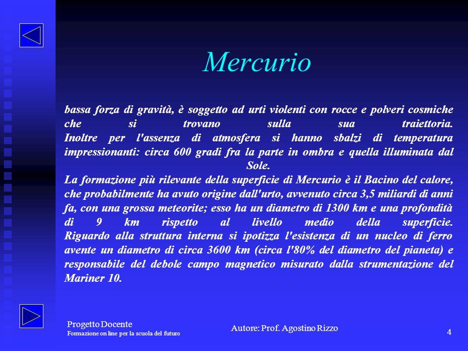 Autore: Prof. Agostino Rizzo Progetto Docente Formazione on line per la scuola del futuro 5 Venere