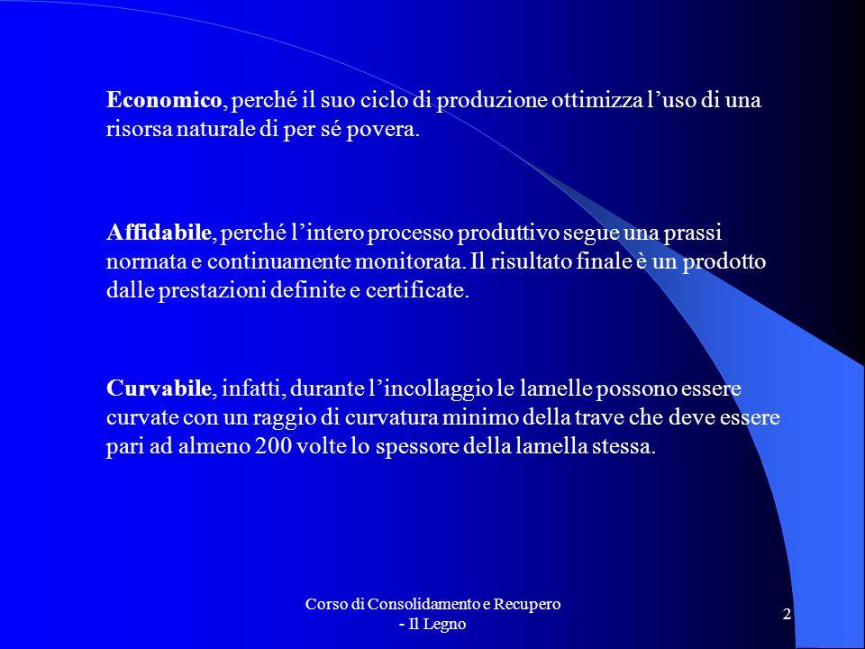 Corso di Consolidamento e Recupero - Il Legno 2 Economico, perché il suo ciclo di produzione ottimizza luso di una risorsa naturale di per sé povera.