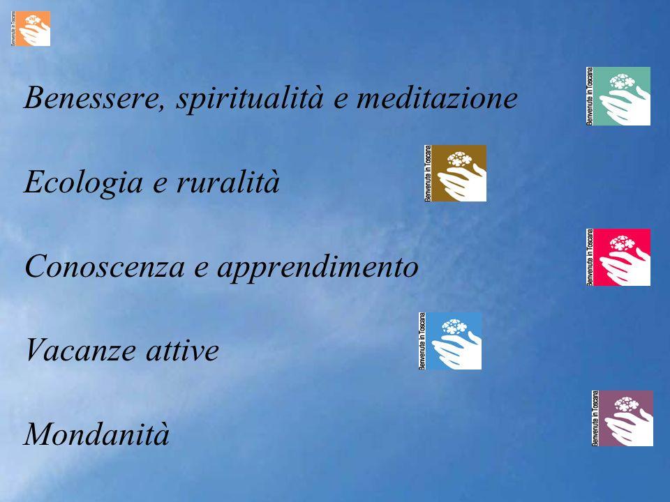 Benessere, spiritualità e meditazione Ecologia e ruralità Conoscenza e apprendimento Vacanze attive Mondanità