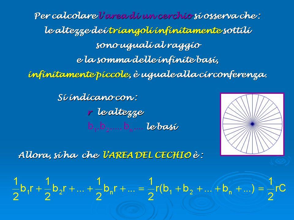 Per calcolare larea di un cerchio si osserva che : le altezze dei triangoli infinitamente sottili sono uguali al raggio e la somma delle infinite basi