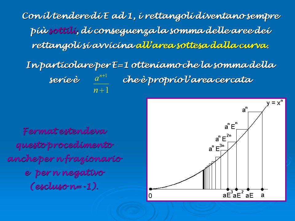 Con il tendere di E ad 1, i rettangoli diventano sempre più sottili, di conseguenza la somma delle aree dei rettangoli si avvicina allarea sottesa dal