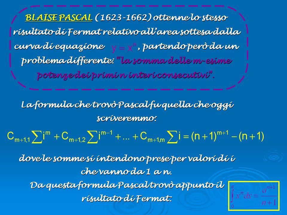BLAISE PASCAL (1623-1662) ottenne lo stesso risultato di Fermat relativo allarea sottesa dalla curva di equazione, partendo però da un problema differ