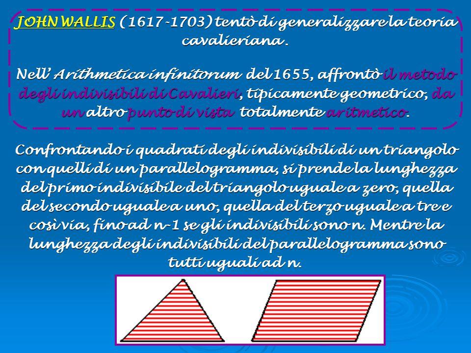 JOHN WALLIS (1617-1703) tentò di generalizzare la teoria cavalieriana. Nell Arithmetica infinitorum del 1655, affrontò il metodo degli indivisibili di