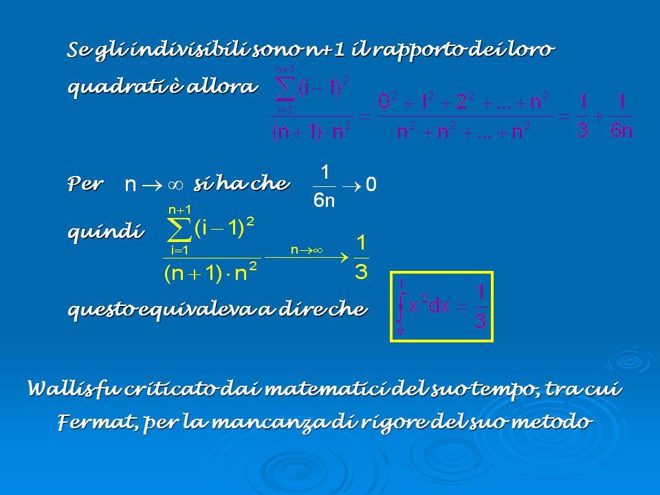 Se gli indivisibili sono n+1 il rapporto dei loro quadrati è allora Per si ha che quindi questo equivaleva a dire che Wallis fu criticato dai matemati