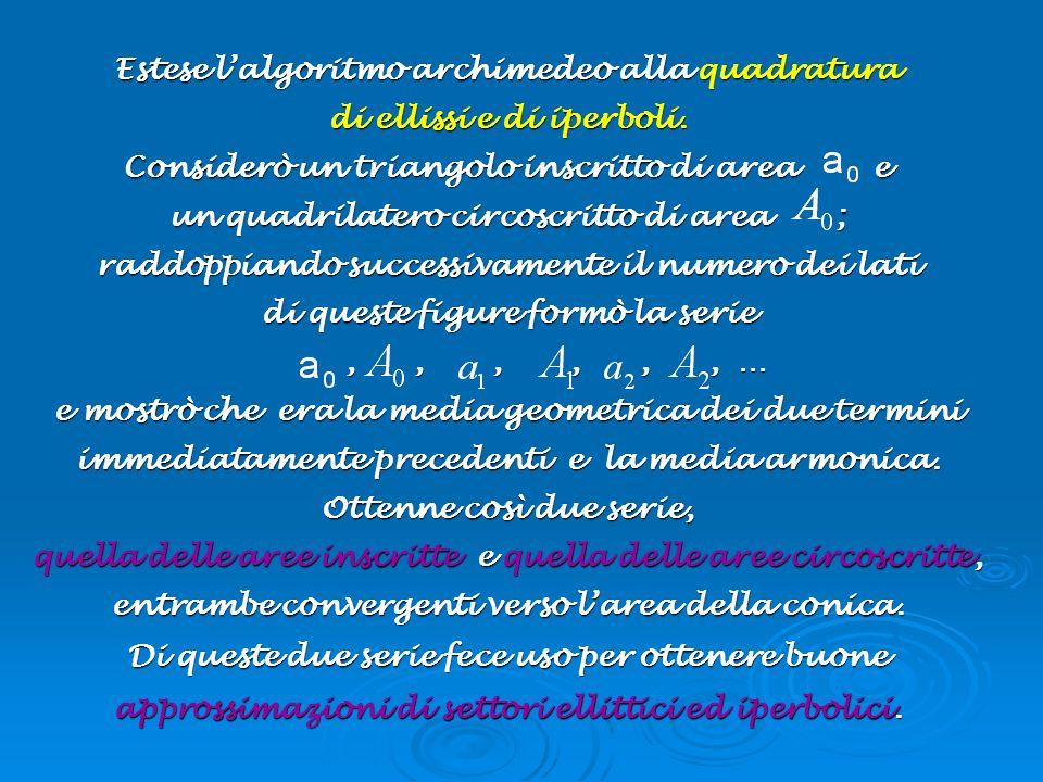 Estese lalgoritmo archimedeo alla quadratura di ellissi e di iperboli. Considerò un triangolo inscritto di area e un quadrilatero circoscritto di area