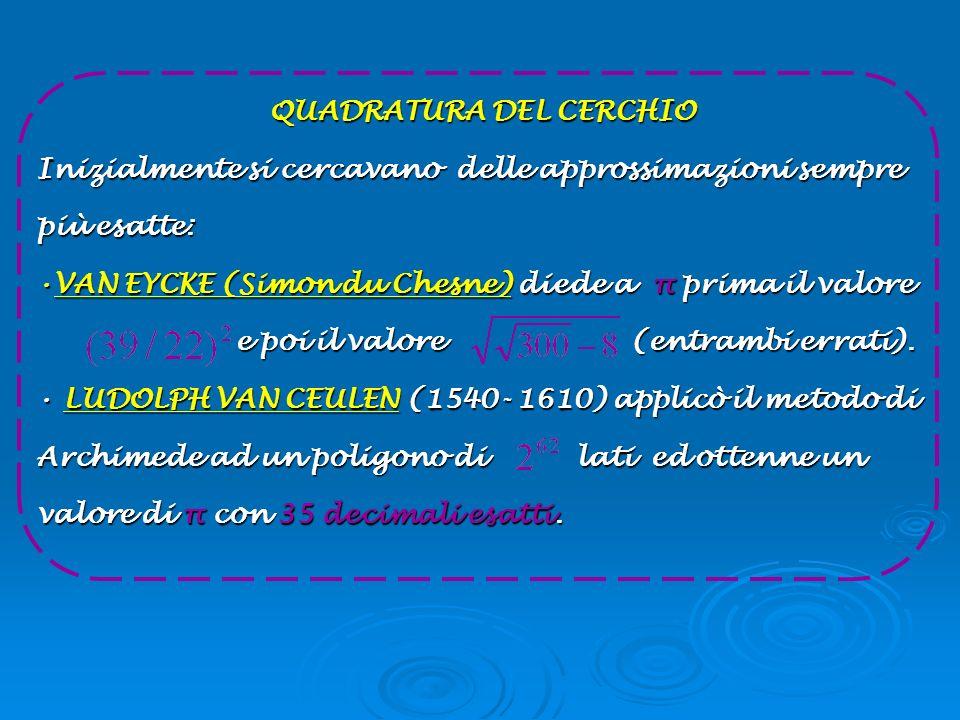 QUADRATURA DEL CERCHIO Inizialmente si cercavano delle approssimazioni sempre più esatte: VAN EYCKE (Simon du Chesne) diede a π prima il valoreVAN EYC