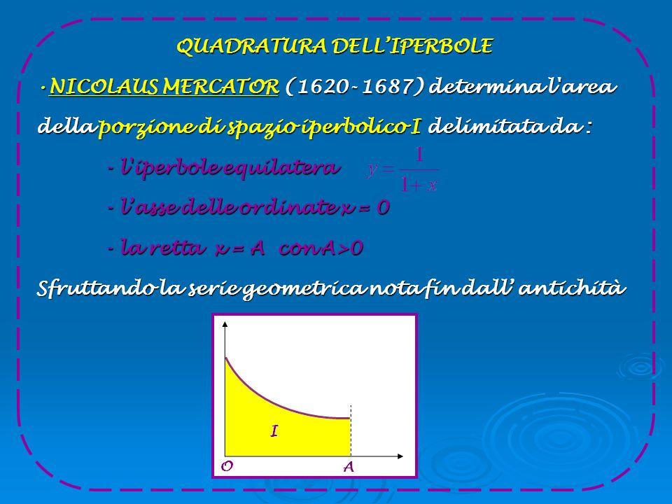 QUADRATURA DELLIPERBOLE NICOLAUS MERCATOR (1620- 1687) determina l'area della porzione di spazio iperbolico I delimitata da :NICOLAUS MERCATOR (1620-