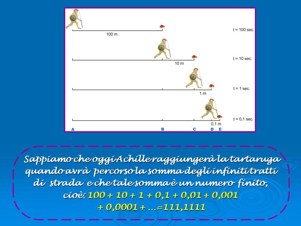 Nellargomentazione di Zenone cè limplicita presenza della serie geometrica (con q<1 e quindi convergente).