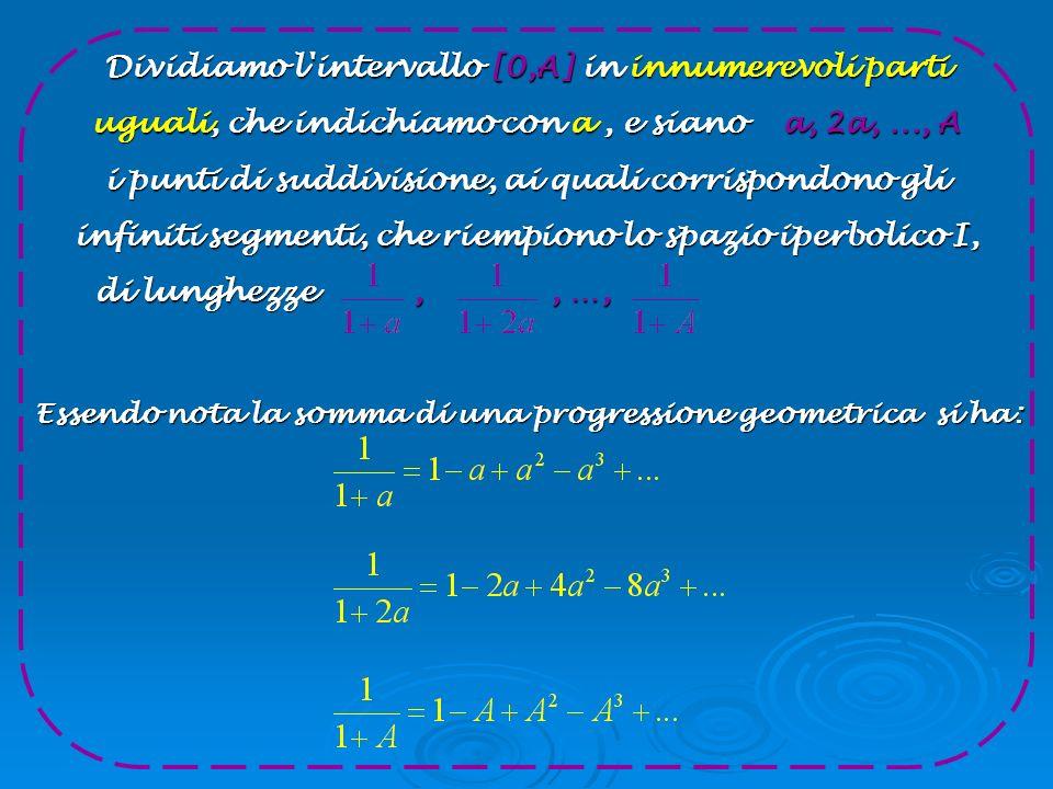 Dividiamo l'intervallo [0,A] in innumerevoli parti uguali, che indichiamo con a, e siano a, 2a,..., A i punti di suddivisione, ai quali corrispondono