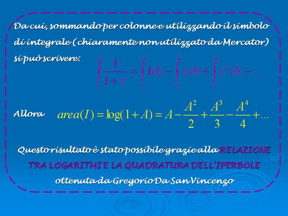 Da cui, sommando per colonne e utilizzando il simbolo di integrale (chiaramente non utilizzato da Mercator) si può scrivere: Allora Questo risultato è