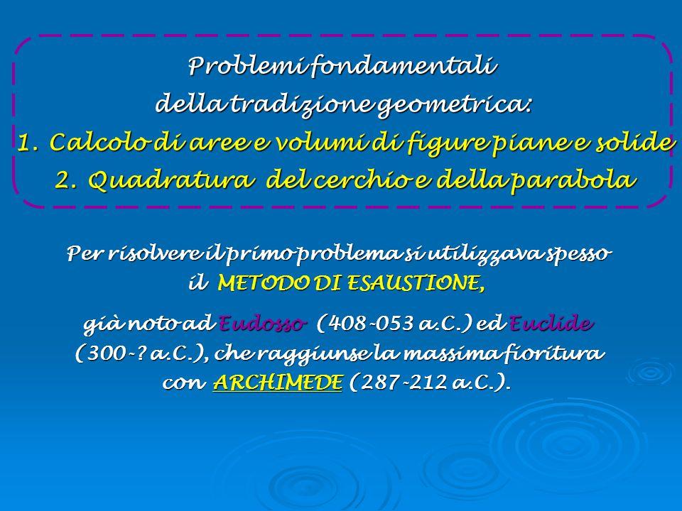 Problemi fondamentali della tradizione geometrica: 1. Calcolo di aree e volumi di figure piane e solide 2. Quadratura del cerchio e della parabola Per
