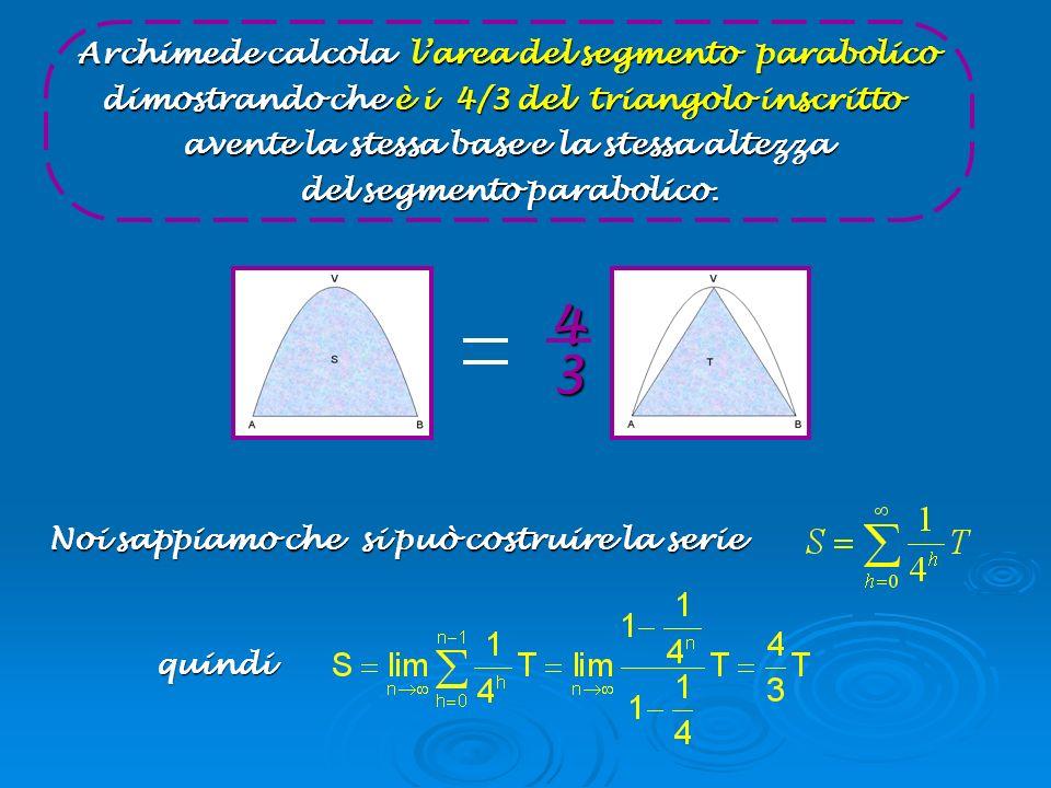 Archimede calcola larea del segmento parabolico dimostrando che è i 4/3 del triangolo inscritto avente la stessa base e la stessa altezza del segmento