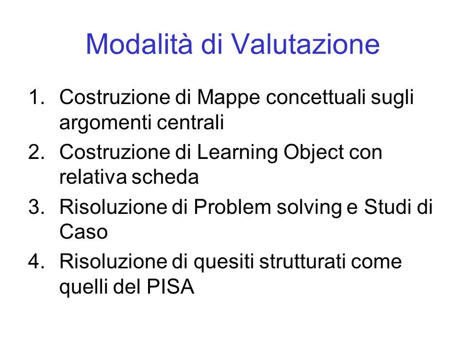 Modalità di Valutazione 1.Costruzione di Mappe concettuali sugli argomenti centrali 2.Costruzione di Learning Object con relativa scheda 3.Risoluzione