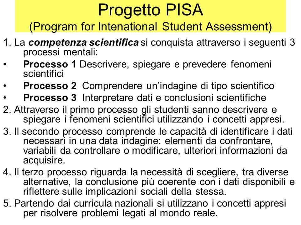 1. La competenza scientifica si conquista attraverso i seguenti 3 processi mentali: Processo 1 Descrivere, spiegare e prevedere fenomeni scientifici P
