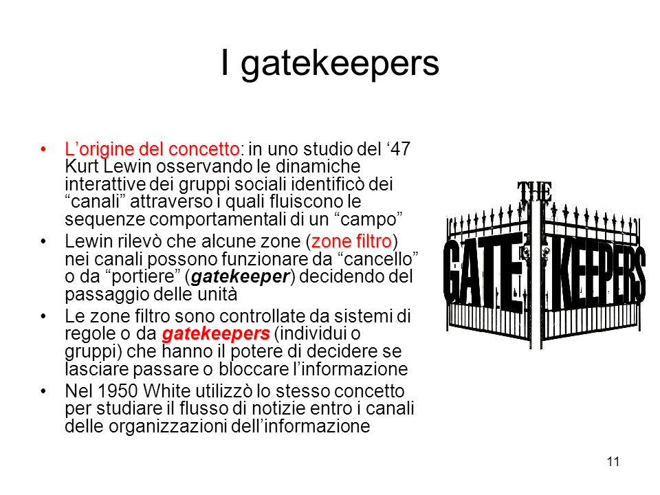 11 I gatekeepers Lorigine del concettoLorigine del concetto: in uno studio del 47 Kurt Lewin osservando le dinamiche interattive dei gruppi sociali id