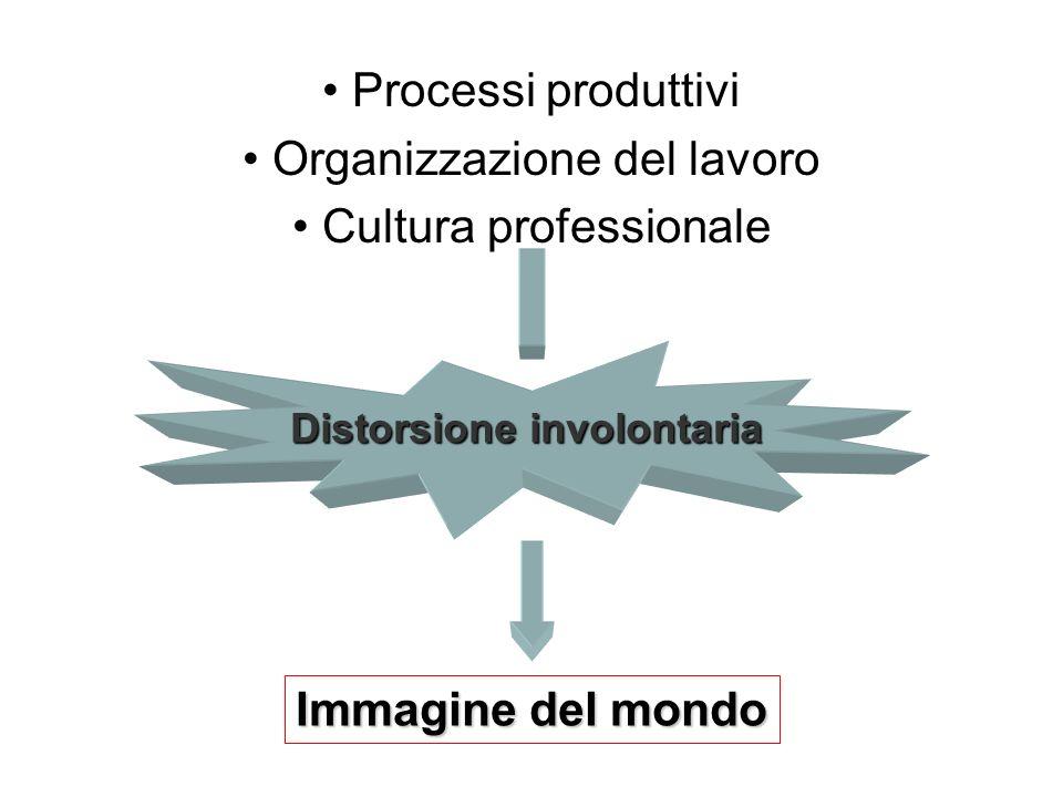Processi produttivi Organizzazione del lavoro Cultura professionale Distorsione involontaria Immagine del mondo