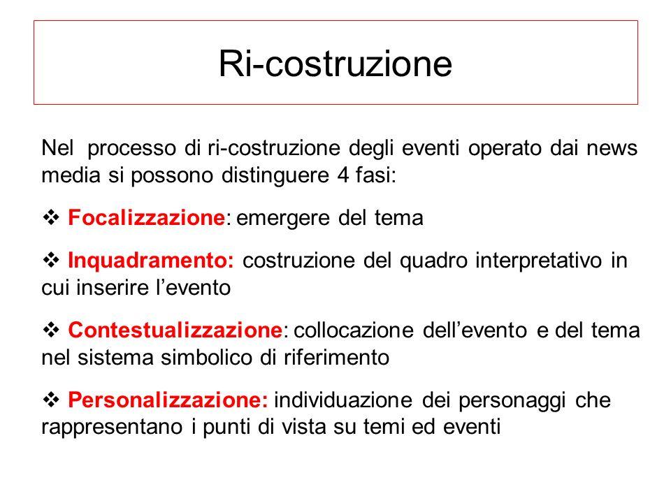 Ri-costruzione Nel processo di ri-costruzione degli eventi operato dai news media si possono distinguere 4 fasi: Focalizzazione: emergere del tema Inq