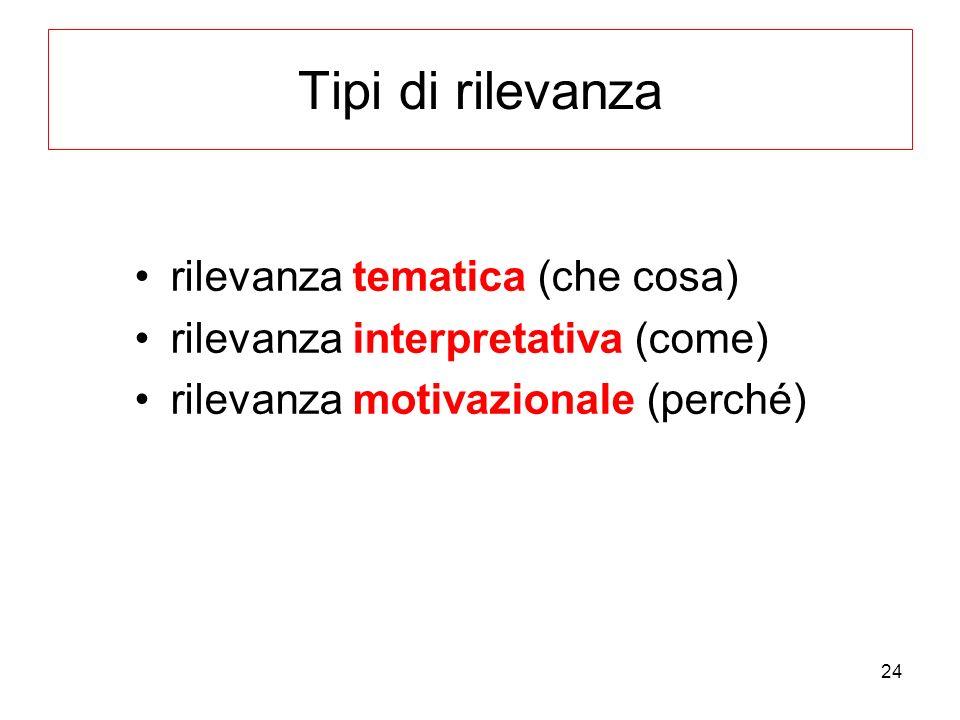 24 Tipi di rilevanza rilevanza tematica (che cosa) rilevanza interpretativa (come) rilevanza motivazionale (perché)