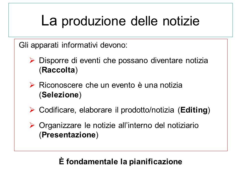 La produzione delle notizie Gli apparati informativi devono: Disporre di eventi che possano diventare notizia (Raccolta) Riconoscere che un evento è u