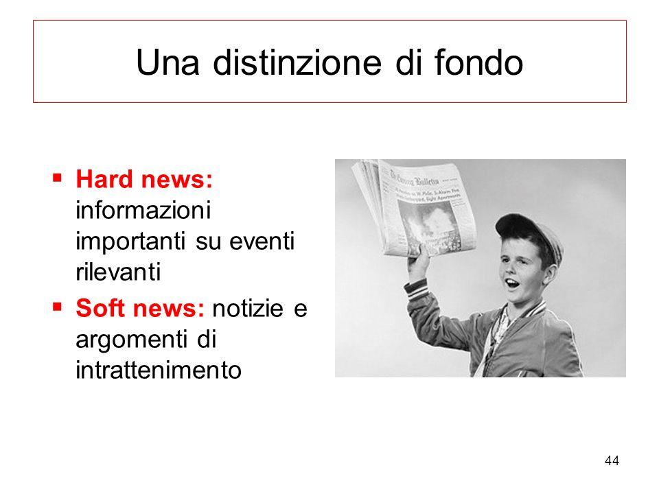 44 Una distinzione di fondo Hard news: informazioni importanti su eventi rilevanti Soft news: notizie e argomenti di intrattenimento