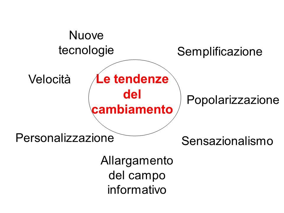 Le tendenze del cambiamento Velocità Sensazionalismo Personalizzazione Semplificazione Popolarizzazione Allargamento del campo informativo Nuove tecno
