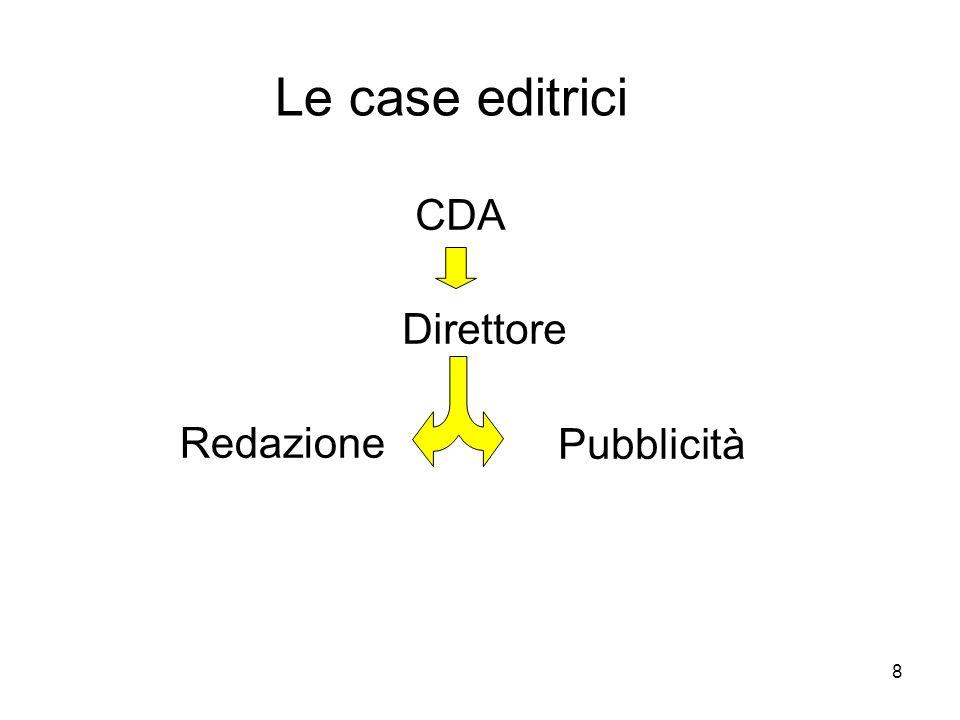 8 Le case editrici CDA Direttore Redazione Pubblicità