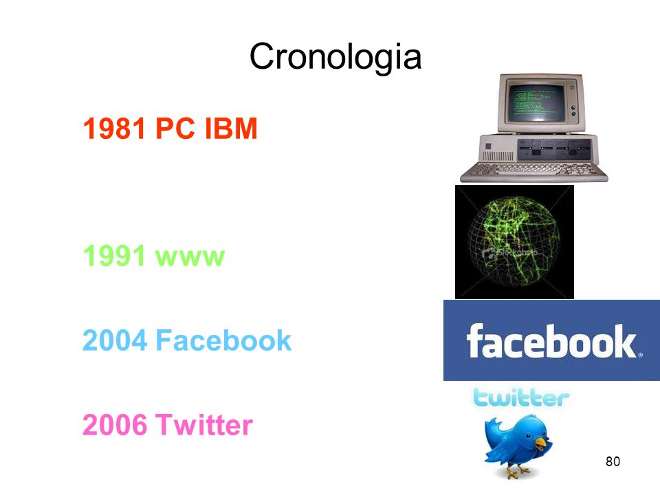 80 Cronologia 1981 PC IBM 1991 www 2004 Facebook 2006 Twitter