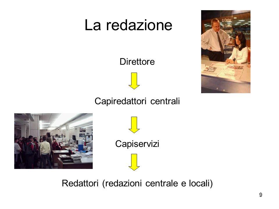 9 La redazione Direttore Capiredattori centrali Capiservizi Redattori (redazioni centrale e locali)