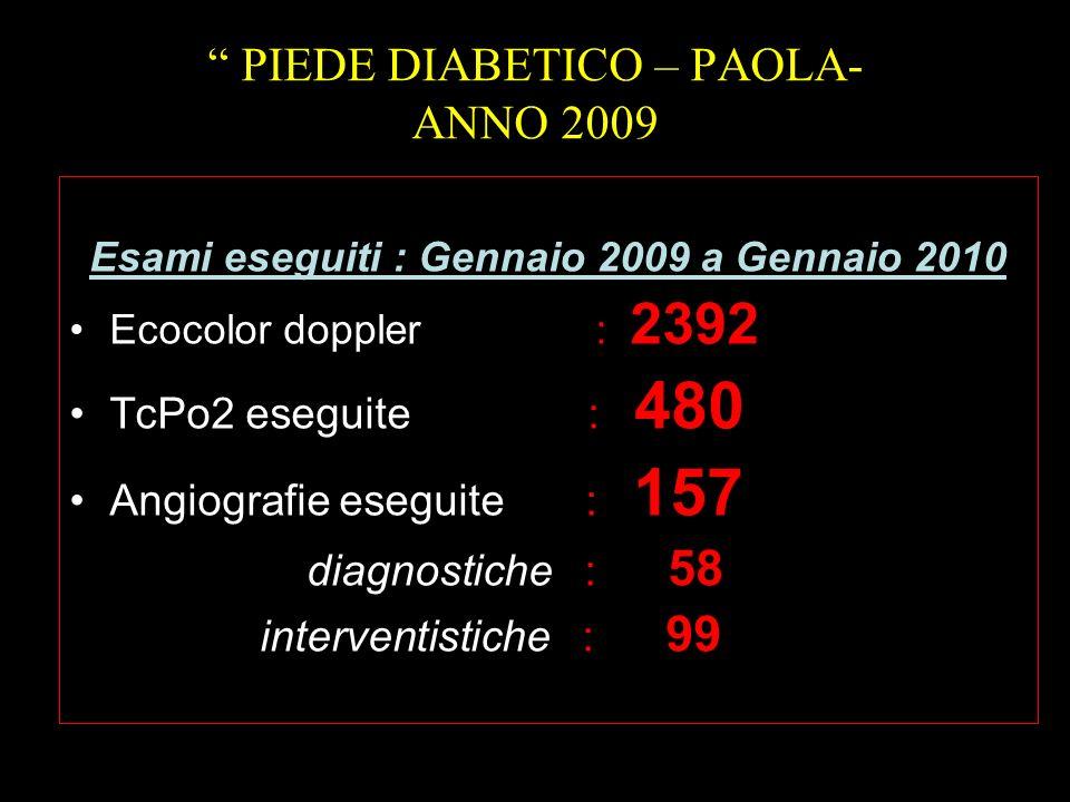 PIEDE DIABETICO – PAOLA- ANNO 2009 Esami eseguiti : Gennaio 2009 a Gennaio 2010 Ecocolor doppler : 2392 TcPo2 eseguite : 480 Angiografie eseguite : 15