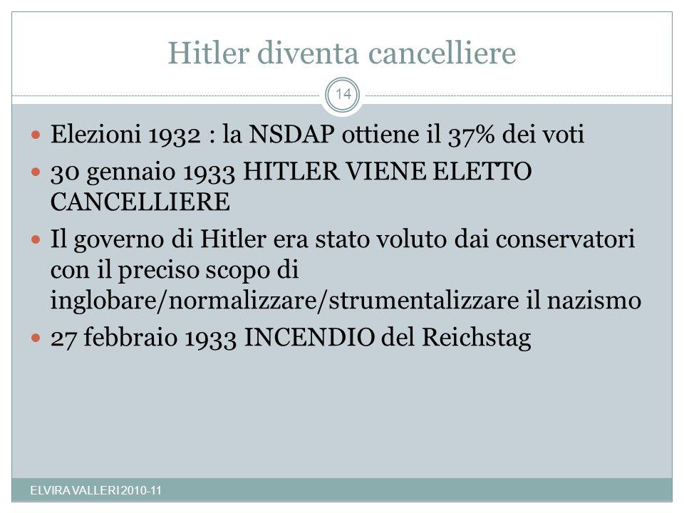 Hitler diventa cancelliere ELVIRA VALLERI 2010-11 14 Elezioni 1932 : la NSDAP ottiene il 37% dei voti 30 gennaio 1933 HITLER VIENE ELETTO CANCELLIERE