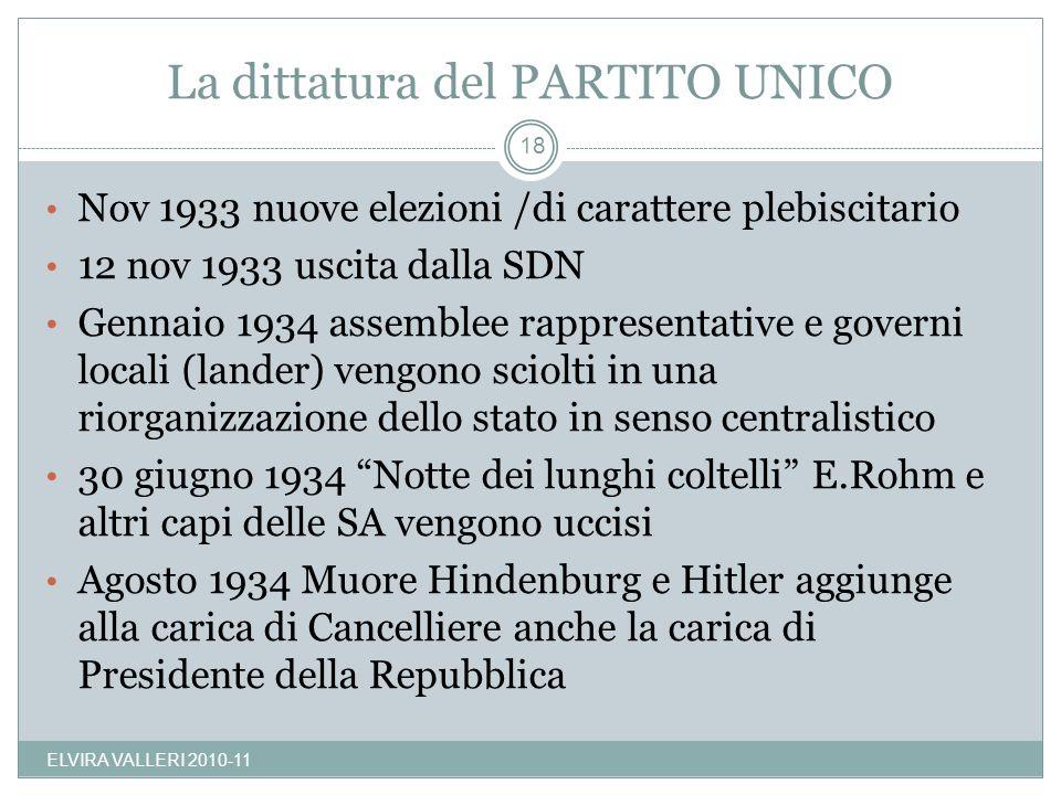 La dittatura del PARTITO UNICO ELVIRA VALLERI 2010-11 18 Nov 1933 nuove elezioni /di carattere plebiscitario 12 nov 1933 uscita dalla SDN Gennaio 1934