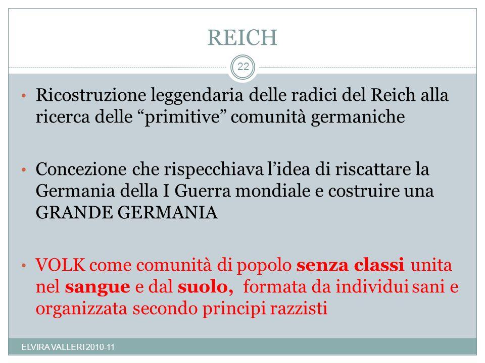 REICH ELVIRA VALLERI 2010-11 22 Ricostruzione leggendaria delle radici del Reich alla ricerca delle primitive comunità germaniche Concezione che rispe