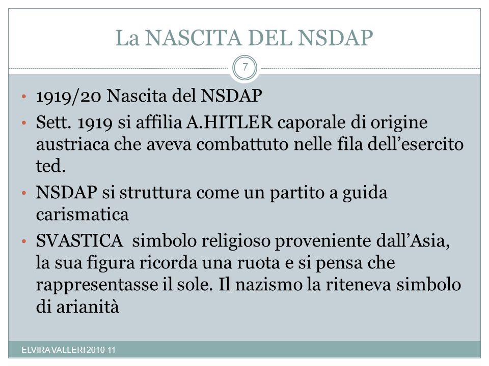 La NASCITA DEL NSDAP ELVIRA VALLERI 2010-11 7 1919/20 Nascita del NSDAP Sett. 1919 si affilia A.HITLER caporale di origine austriaca che aveva combatt