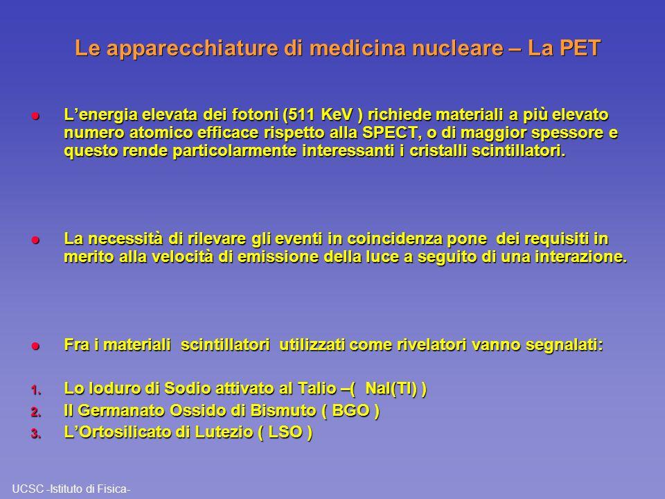 UCSC -Istituto di Fisica- Le apparecchiature di medicina nucleare – La PET l Lenergia elevata dei fotoni (511 KeV ) richiede materiali a più elevato n