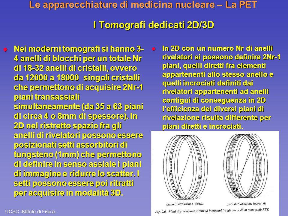 UCSC -Istituto di Fisica- Le apparecchiature di medicina nucleare – La PET In 2D un singolo elemento rivelatore ha una risposta che in senso assiale è limitata dai setti interplani mentre in senso transassiale ha una risposta a fan beam.