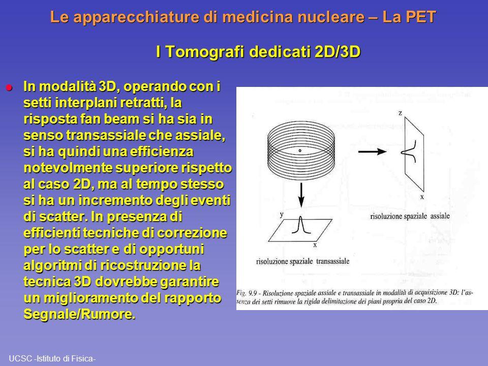 UCSC -Istituto di Fisica- Le apparecchiature di medicina nucleare – La PET l In modalità 3D, operando con i setti interplani retratti, la risposta fan