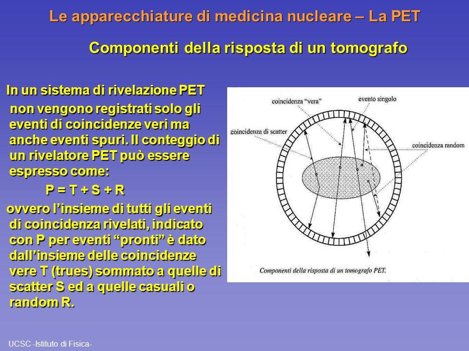 UCSC -Istituto di Fisica- Le apparecchiature di medicina nucleare – La PET In un sistema di rivelazione PET In un sistema di rivelazione PET non vengo