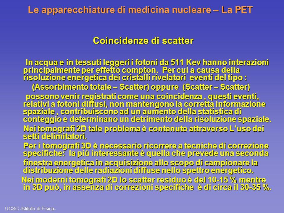 UCSC -Istituto di Fisica- Le apparecchiature di medicina nucleare – La PET Coincidenze di scatter In acqua e in tessuti leggeri i fotoni da 511 Kev ha