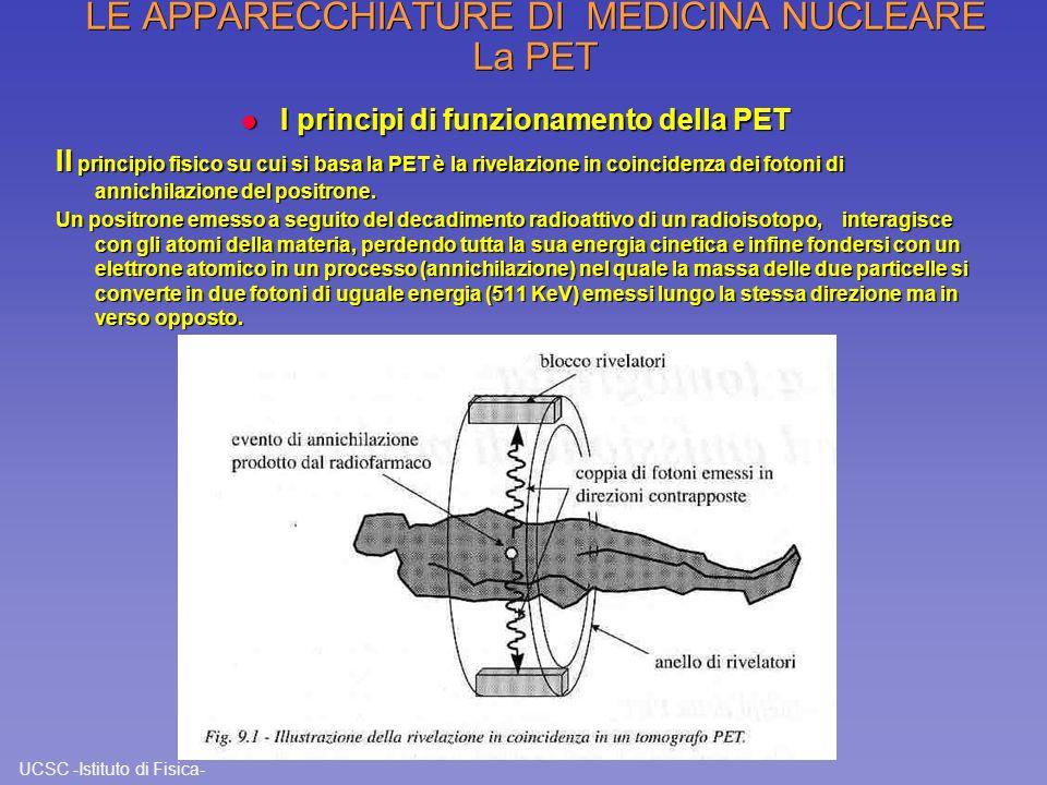 UCSC -Istituto di Fisica- LE APPARECCHIATURE DI MEDICINA NUCLEARE La PET l I principi di funzionamento della PET Il principio fisico su cui si basa la