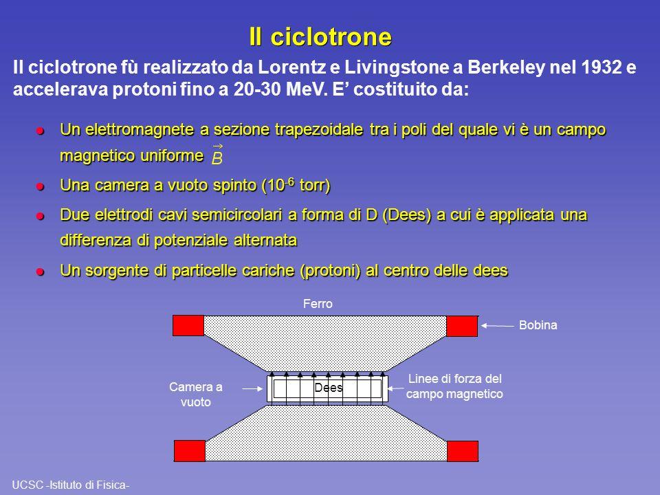 UCSC -Istituto di Fisica- Camera a vuoto Dees Bobina Ferro Linee di forza del campo magnetico Il ciclotrone Il ciclotrone fù realizzato da Lorentz e L